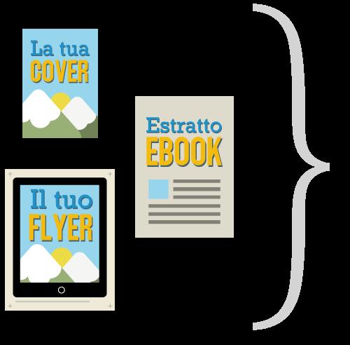kit autori standard